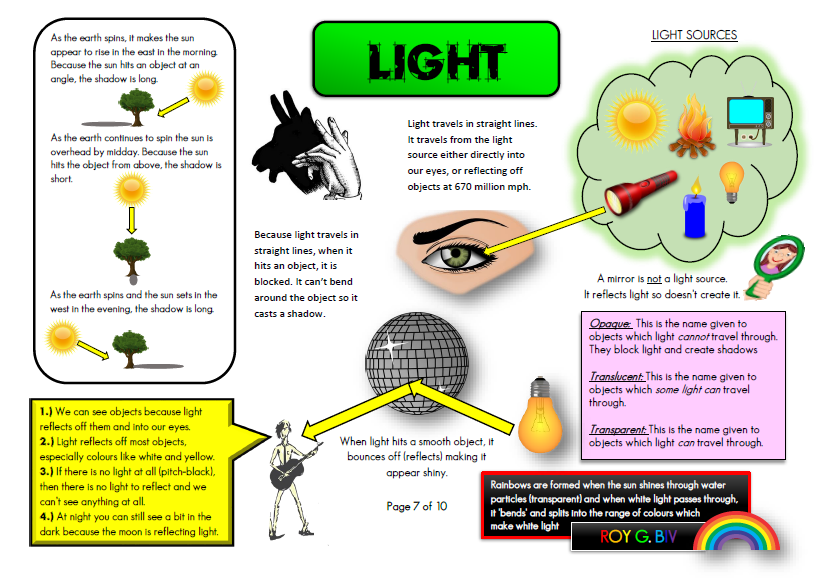 Light Knowledge Organiser Y3